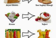 Sağlıklı Beslenme / Sağlıklı beslenme