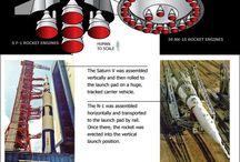 Űrhajózás