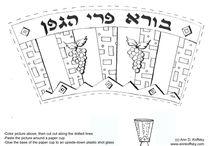 Bybel feeste:  Pesach