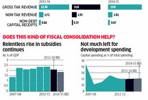 Budget 2014 / by bemoneyaware