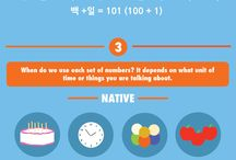 KOREA / About food, word, and places in Korea