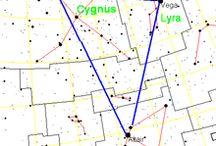 Astronomi h.k
