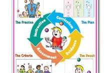 Health Education Assessment