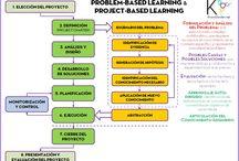 Metodologías innovadoras / Modelos pedagógicos que favorezcan el aprendizaje activo
