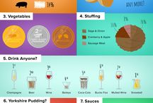 Infographics / Infographics from our blog!