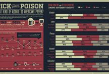 Infographics / Misc Infographics / by Efraim Silver