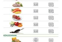 Food Vacuum storage