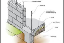 Archi details