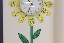 Kellon opettaminen