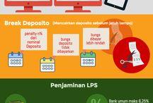 Personal Finance InfoGraphic / Board ini tentang info-info perencanaan keuangan yang dibuat sederhana