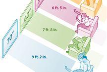 TV - Grosseurs et distances