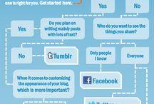 Infographic Internet / Tech