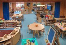 Teaching Environment