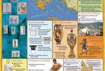 Ancient Greece Αρχαια Ελλαδα