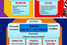 AREAS COMPETENCIA DIGITAL