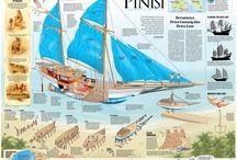 phinisi