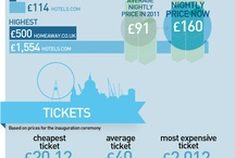 Infographics / by HomeAway UK