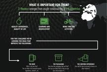 smartembeddedsystems