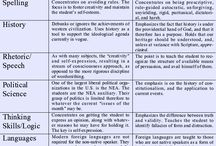 Classical/CM methods / by Sierra @ H is for Homeschooling