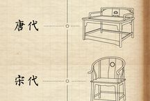 Japanese furniture design