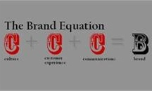 Everything Branding