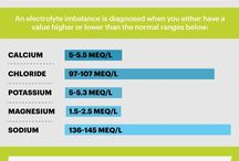 Rolul electrolitilor