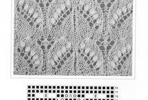 Estonian Lace/Estonian knitting