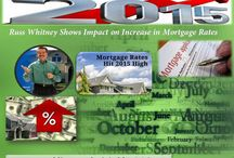 Russ Whitney Shows Impact on Increase in Mortgage