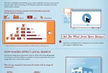 Tech Infographs / Infographics