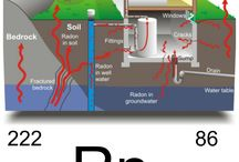 Radon / What are the risks of Radon in your home and what can be done to mitigate that risk.