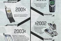Telecom History / The history of telecom, from organizations to evolution of equipment