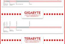 broadband terms & solutions