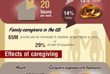 For Carers / Things to think about