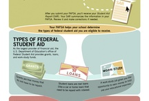 Financial Aid / All information pertaining to financial aid!
