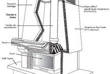 avaloir de cheminée