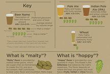 Cervejas e pouco mais