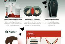 Infografías literarias / Literatura