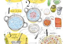 Recipes Cartoon  / by bonnewelle