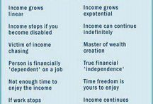 Residual Income / Lyoness