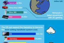 Infographics & Dataviz