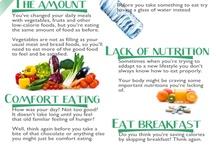 Nutrition Musings