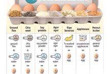 Vegan Substitutes