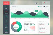 Design | Dashboards