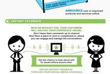 Social Media / Infografías / Aprende a sacarle el máximo partido a la comunicación 2.0 / by Isabel | Mamá, quiero ser blogger