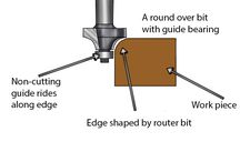 """Routing """"how to guides"""" / Tips for using woodworking routers"""
