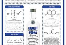 Wzory chemiczne różnych rzeczy