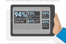 Mobile recruiting, job search, social recruiting, job posting / Mobile recruiting, job search