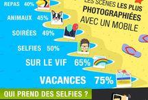 Infographie / Comme quoi, des moments, mieux vaut ne rien dire et simplement profiter d'une belle infographie liée au monde du numérique