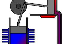 Stirling Enjins