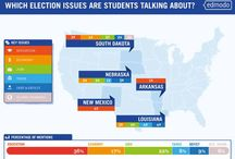 Students Cast Their Vote Infographic / Visualizing trends among young people's perspectives surrounding the 2012 Presidential election, educational social network Edmodo partnered with JESS3 to illustrate their online students' opinions and interests during the campaign.